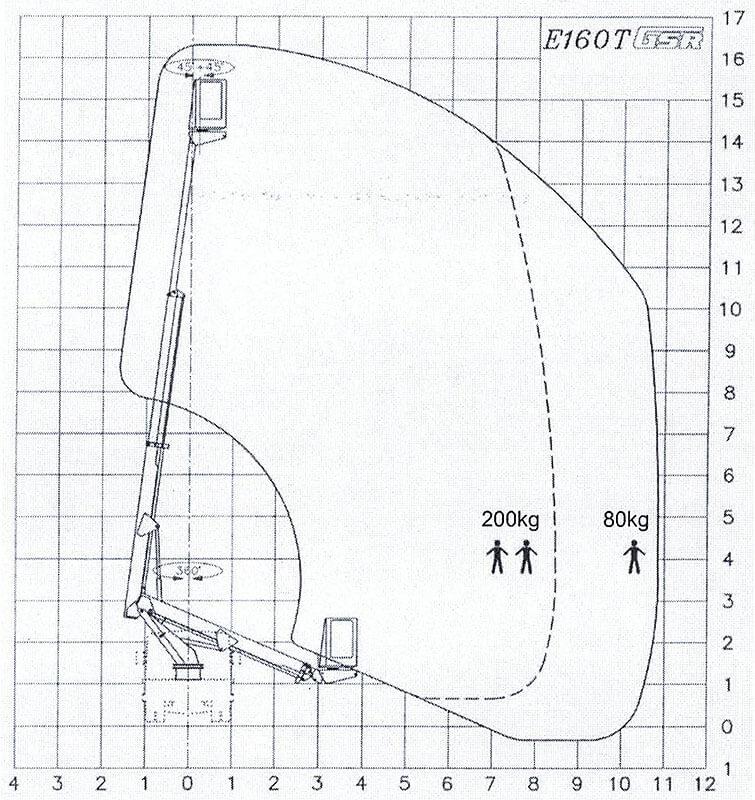 Ungewöhnlich Karosserieteil Diagramm Fotos - Elektrische ...